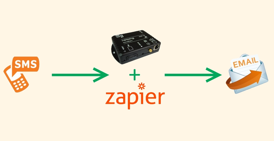 Receiving SMS Confirmation Codes to E-mail Using Zapier and NetPing SMS