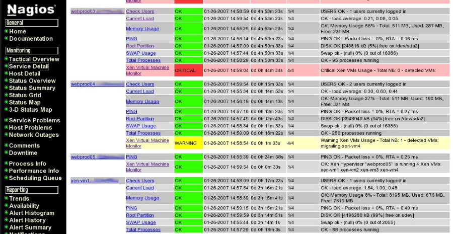 Using NetPing Monitoring Units Together with Nagios